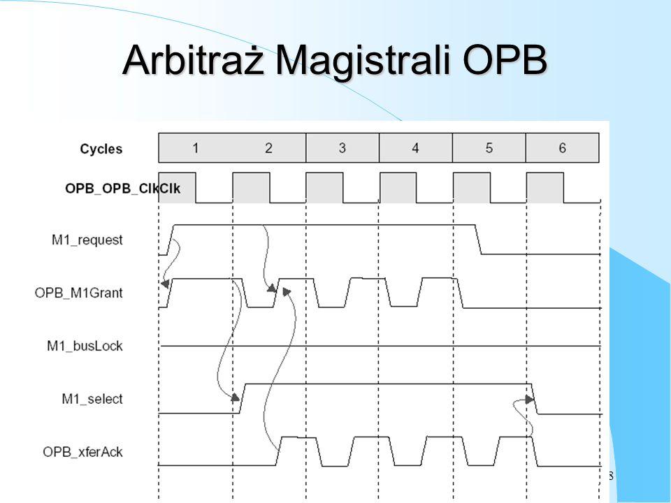 18 Arbitraż Magistrali OPB