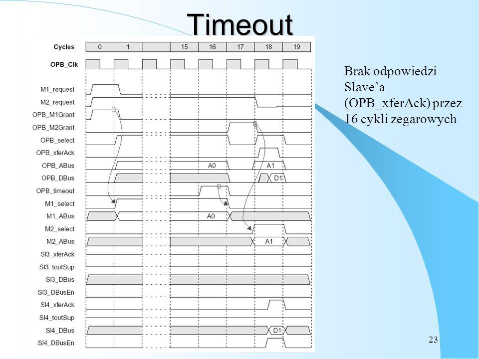23Timeout Brak odpowiedzi Slavea (OPB_xferAck) przez 16 cykli zegarowych