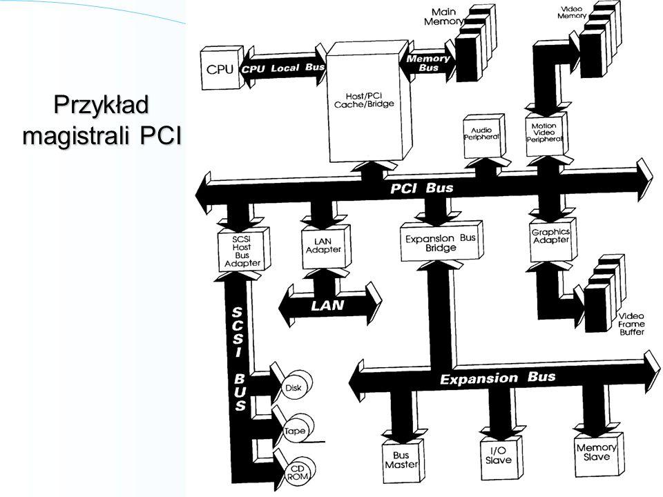 14 Prosty sposób transakcji - PCI Urządzenie Inicjator gotowe do transmisji: IRDY#=0 Urządzenie Docelowe gotowe do transmisji: TRDY#=0 Transfer danych tylko wtedy kiedy IRDY#=0 oraz TRDY#=0 (przy narastającym sygnale zegarowym)