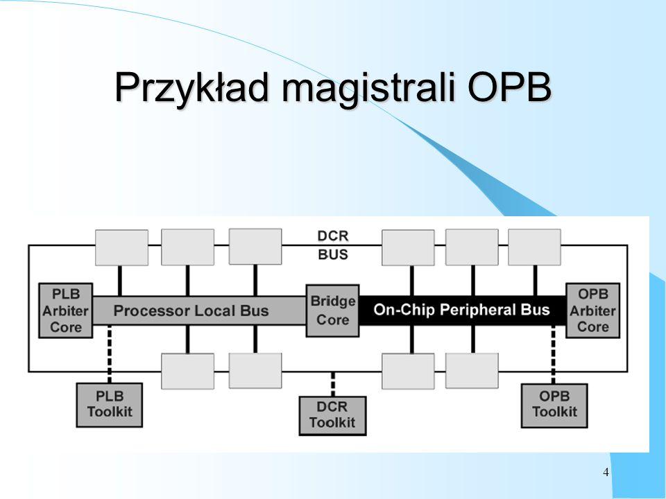 15 Arbitraż magistrali PCI Podobnie jest dla magistrali OPB – występują sygnały Mn_request oraz OPB_MnGrant
