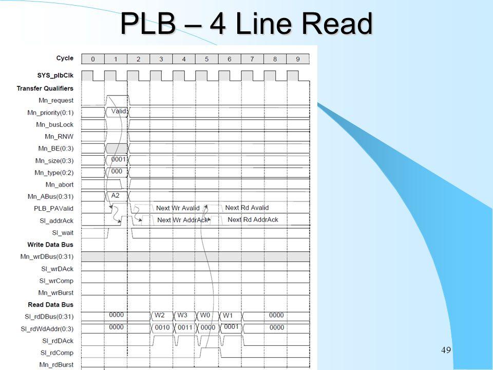 49 PLB – 4 Line Read