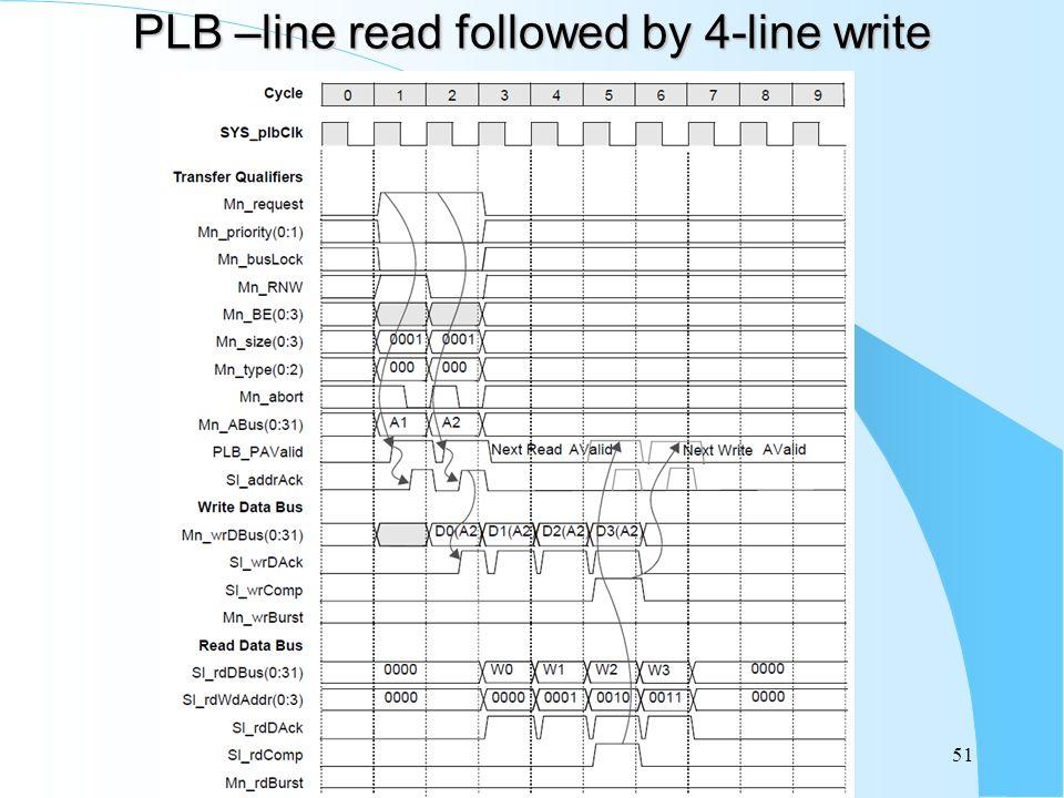 51 PLB –line read followed by 4-line write