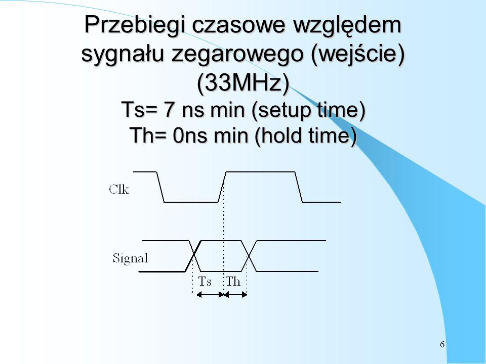 6 Przebiegi czasowe względem sygnału zegarowego (wejście) (33MHz) Ts= 7 ns min (setup time) Th= 0ns min (hold time)