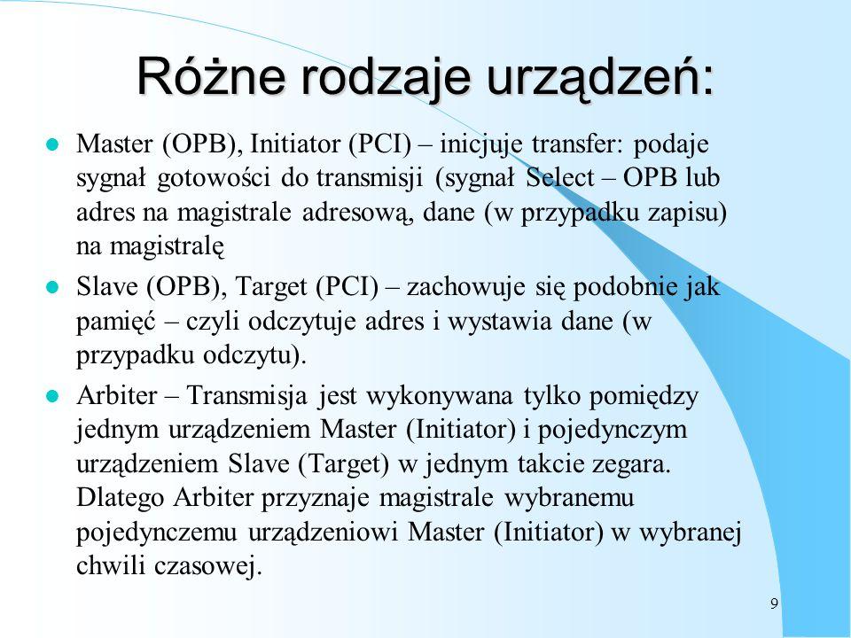 9 Różne rodzaje urządzeń: l Master (OPB), Initiator (PCI) – inicjuje transfer: podaje sygnał gotowości do transmisji (sygnał Select – OPB lub adres na