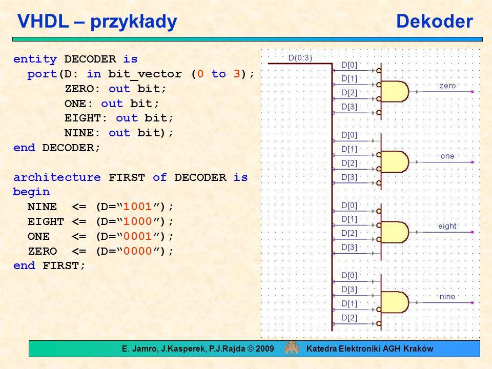 VHDL – przykłady Dekoder entity DECODER is port(D: in bit_vector (0 to 3); ZERO: out bit; ONE: out bit; EIGHT: out bit; NINE: out bit); end DECODER; architecture FIRST of DECODER is begin NINE <= (D=1001); EIGHT <= (D=1000); ONE <= (D=0001); ZERO <= (D=0000); end FIRST; E.