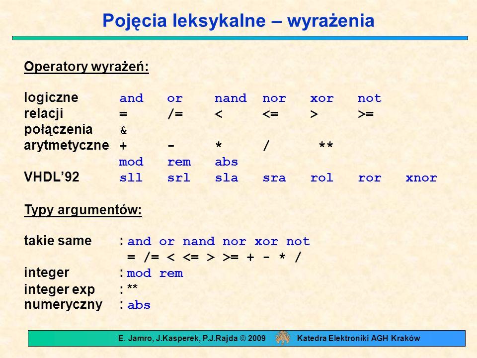 Pojęcia leksykalne – wyrażenia Operatory wyrażeń: logiczne andornandnorxornot relacji =/= >= połączenia & arytmetyczne +-*/ ** modremabs VHDL92 sllsrlslasrarolrorxnor Typy argumentów: takie same: and or nand nor xor not = /= >= + - * / integer: mod rem integer exp: ** numeryczny: abs E.
