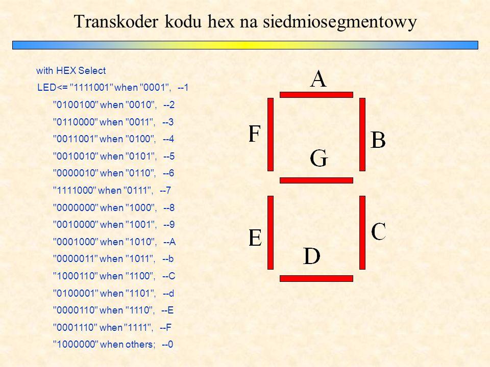 Transkoder kodu hex na siedmiosegmentowy with HEX Select LED<= 1111001 when 0001 , --1 0100100 when 0010 , --2 0110000 when 0011 , --3 0011001 when 0100 , --4 0010010 when 0101 , --5 0000010 when 0110 , --6 1111000 when 0111 , --7 0000000 when 1000 , --8 0010000 when 1001 , --9 0001000 when 1010 , --A 0000011 when 1011 , --b 1000110 when 1100 , --C 0100001 when 1101 , --d 0000110 when 1110 , --E 0001110 when 1111 , --F 1000000 when others; --0
