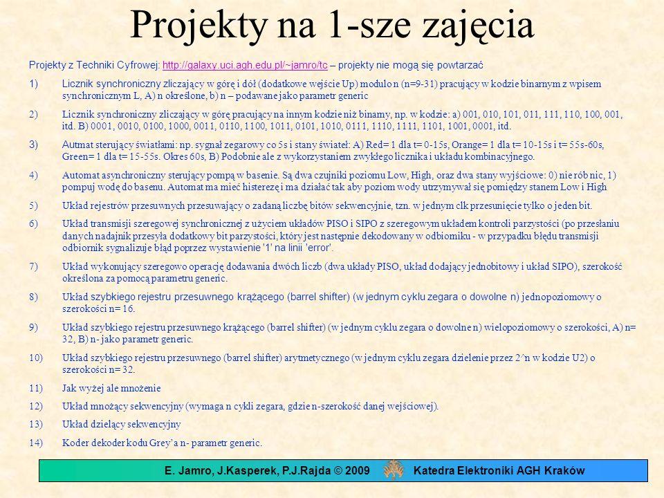 Projekty na 1-sze zajęcia Projekty z Techniki Cyfrowej: http://galaxy.uci.agh.edu.pl/~jamro/tc – projekty nie mogą się powtarzaćhttp://galaxy.uci.agh.edu.pl/~jamro/tc 1)Licznik synchroniczny zli czający w górę i dół (dodatkowe wejście Up) modulo n (n=9-31) pracujący w kodzie binarnym z wpisem synchronicznym L, A) n określone, b) n – podawane jako parametr generic 2)Licznik synchroniczny zliczający w górę pracujący na innym kodzie niż binarny, np.