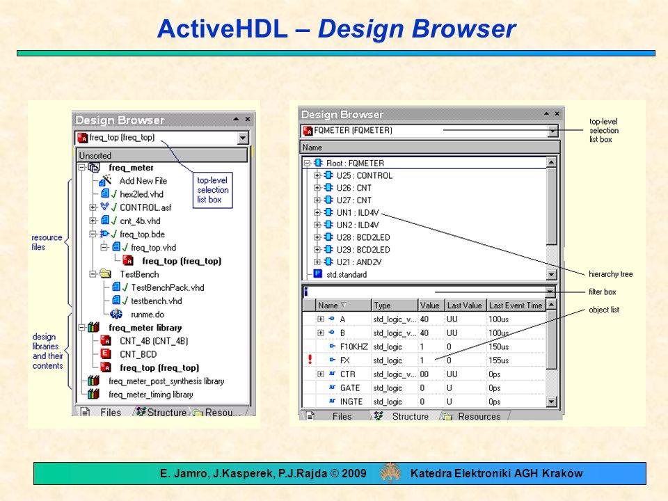 ActiveHDL – Design Browser E. Jamro, J.Kasperek, P.J.Rajda © 2009 Katedra Elektroniki AGH Kraków