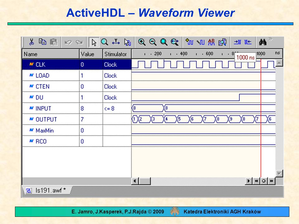 ActiveHDL – Waveform Viewer E. Jamro, J.Kasperek, P.J.Rajda © 2009 Katedra Elektroniki AGH Kraków
