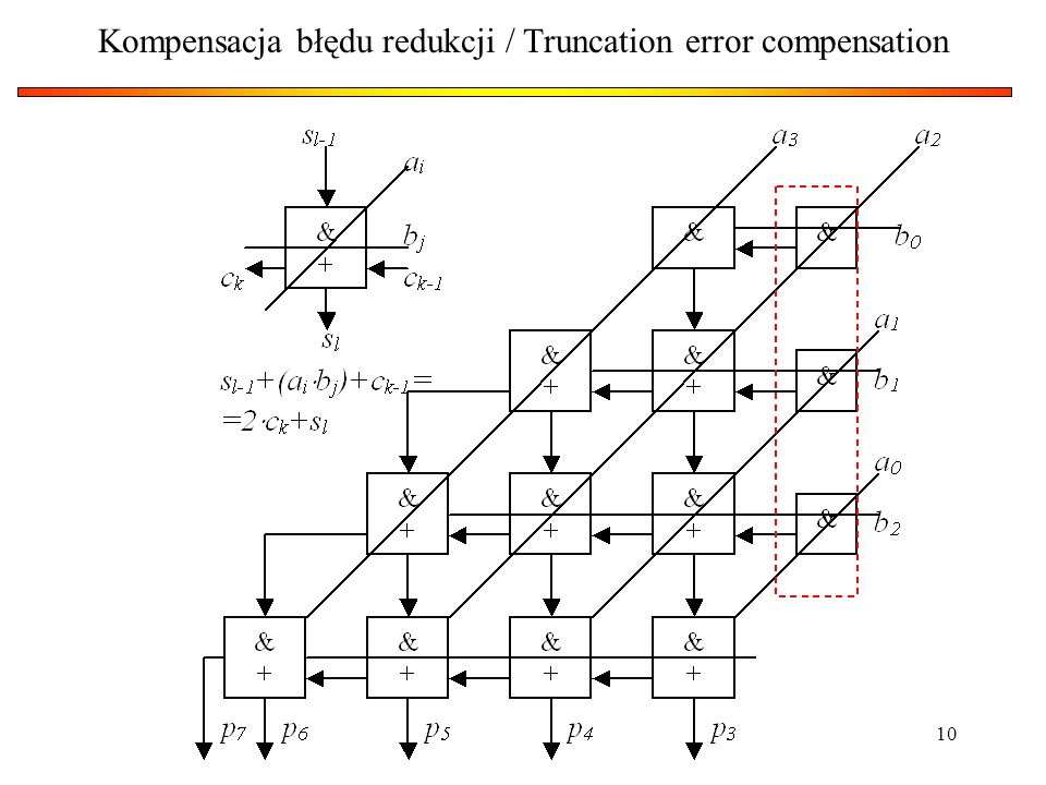 10 Kompensacja błędu redukcji / Truncation error compensation