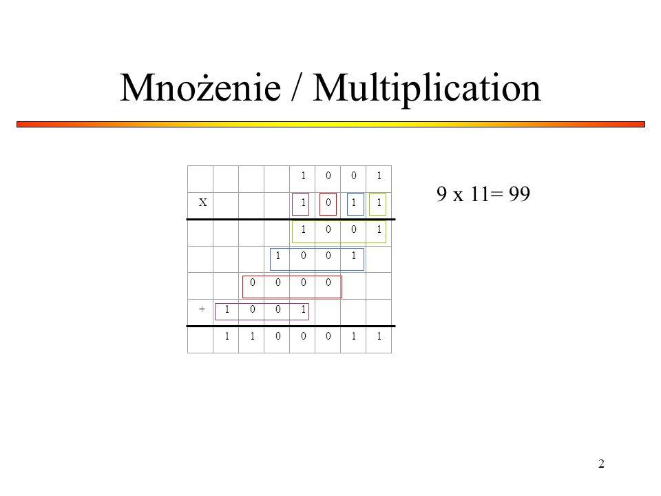 2 Mnożenie / Multiplication 1001 X 1011 1001 1001 0000 +1001 1100011 9 x 11= 99