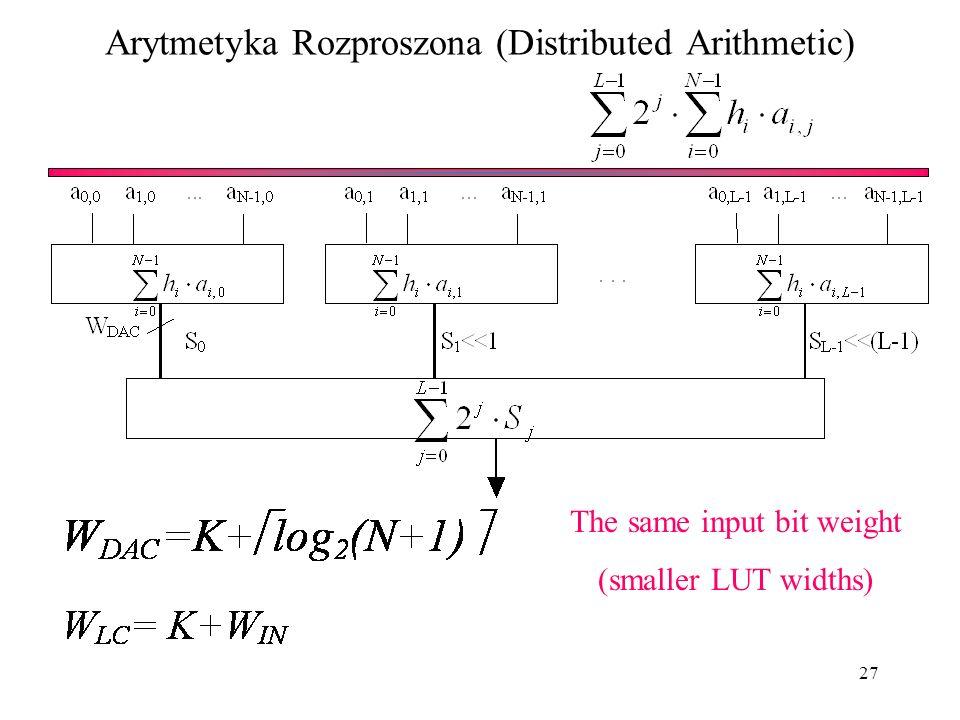27 Arytmetyka Rozproszona (Distributed Arithmetic) The same input bit weight (smaller LUT widths)
