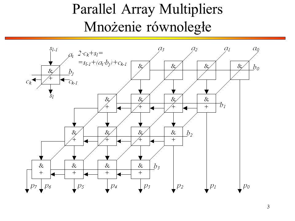 3 Parallel Array Multipliers Mnożenie równoległe
