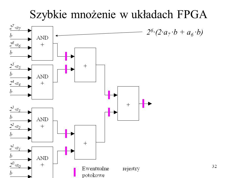32 Szybkie mnożenie w układach FPGA 2 6 ·(2·a 7 ·b + a 6 ·b)