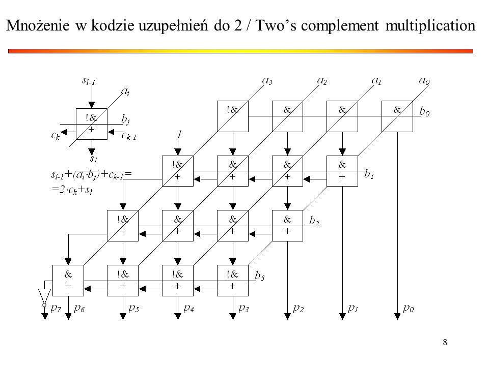8 Mnożenie w kodzie uzupełnień do 2 / Twos complement multiplication