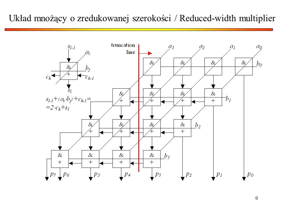 9 Układ mnożący o zredukowanej szerokości / Reduced-width multiplier