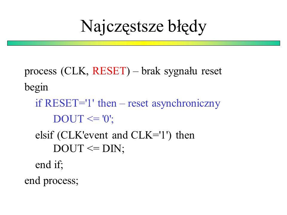 Najczęstsze błędy process (CLK, RESET) – brak sygnału reset begin if RESET= 1 then – reset asynchroniczny DOUT <= 0 ; elsif (CLK event and CLK= 1 ) then DOUT <= DIN; end if; end process;