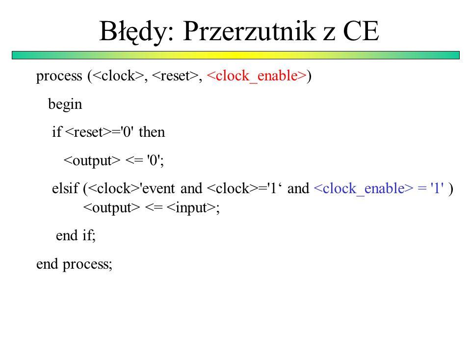 Błąd: Wymuszenie tego samego sygnału w dwóch procesach A0: process(...) begin....