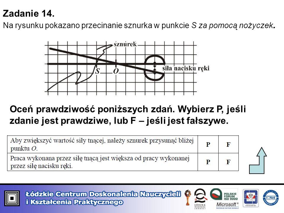 Zadanie 14. Na rysunku pokazano przecinanie sznurka w punkcie S za pomocą nożyczek. Oceń prawdziwość poniższych zdań. Wybierz P, jeśli zdanie jest pra