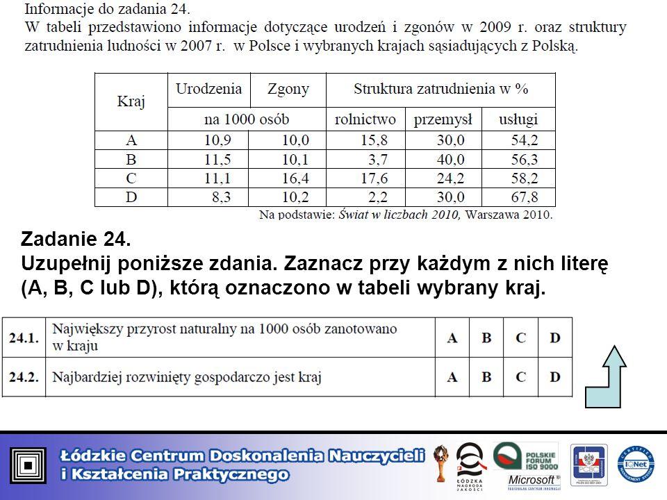 Zadanie 24. Uzupełnij poniższe zdania. Zaznacz przy każdym z nich literę (A, B, C lub D), którą oznaczono w tabeli wybrany kraj.