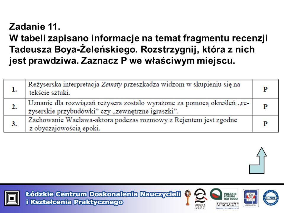 Zadanie 11. W tabeli zapisano informacje na temat fragmentu recenzji Tadeusza Boya-Żeleńskiego. Rozstrzygnij, która z nich jest prawdziwa. Zaznacz P w