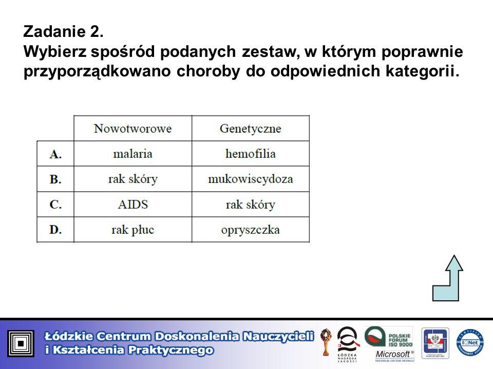 Zadanie 2. Wybierz spośród podanych zestaw, w którym poprawnie przyporządkowano choroby do odpowiednich kategorii.