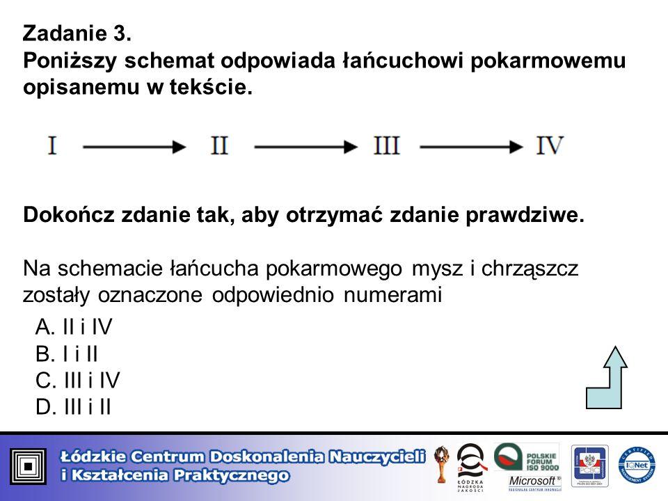 Zadanie 3. Poniższy schemat odpowiada łańcuchowi pokarmowemu opisanemu w tekście. Dokończ zdanie tak, aby otrzymać zdanie prawdziwe. Na schemacie łańc