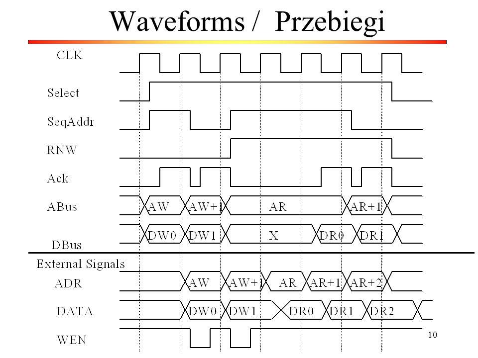 10 Waveforms / Przebiegi