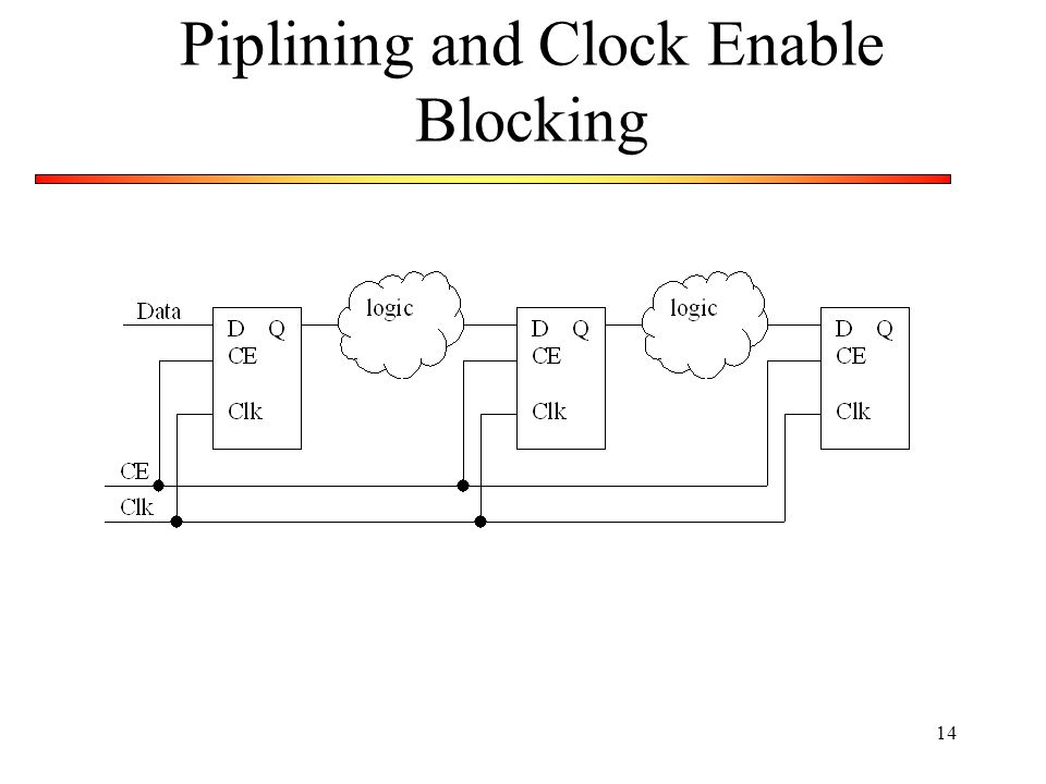 14 Piplining and Clock Enable Blocking