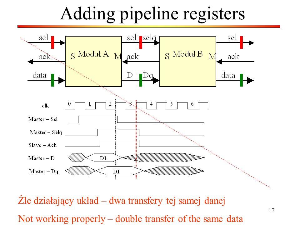 17 Adding pipeline registers Źle działający układ – dwa transfery tej samej danej Not working properly – double transfer of the same data