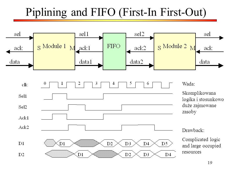 19 Piplining and FIFO (First-In First-Out) Wada: Skomplikowana logika i stosunkowo duże zajmowane zasoby Drawback: Complicated logic and large occupie
