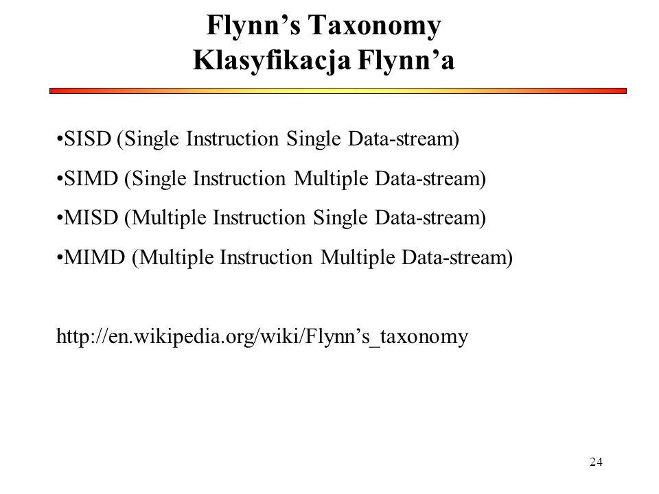 24 Flynns Taxonomy Klasyfikacja Flynna SISD (Single Instruction Single Data-stream) SIMD (Single Instruction Multiple Data-stream) MISD (Multiple Inst