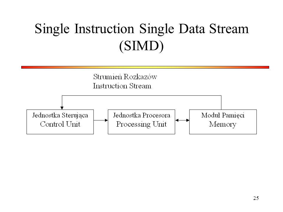 25 Single Instruction Single Data Stream (SIMD)