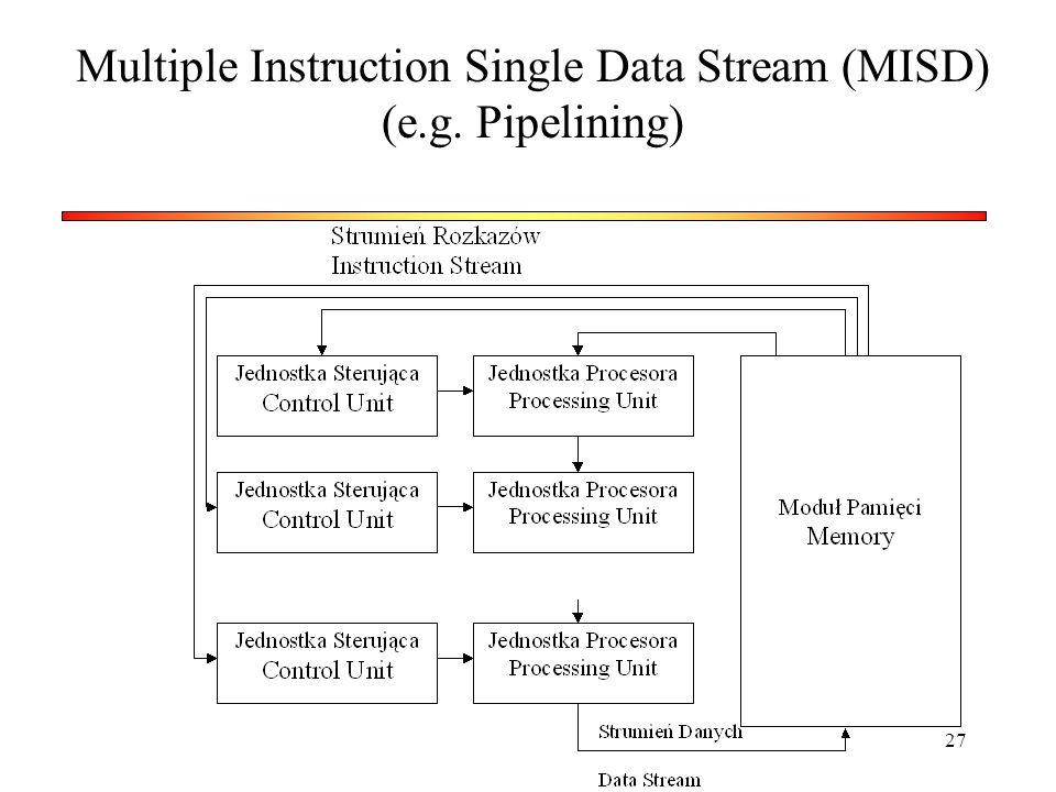 27 Multiple Instruction Single Data Stream (MISD) (e.g. Pipelining)