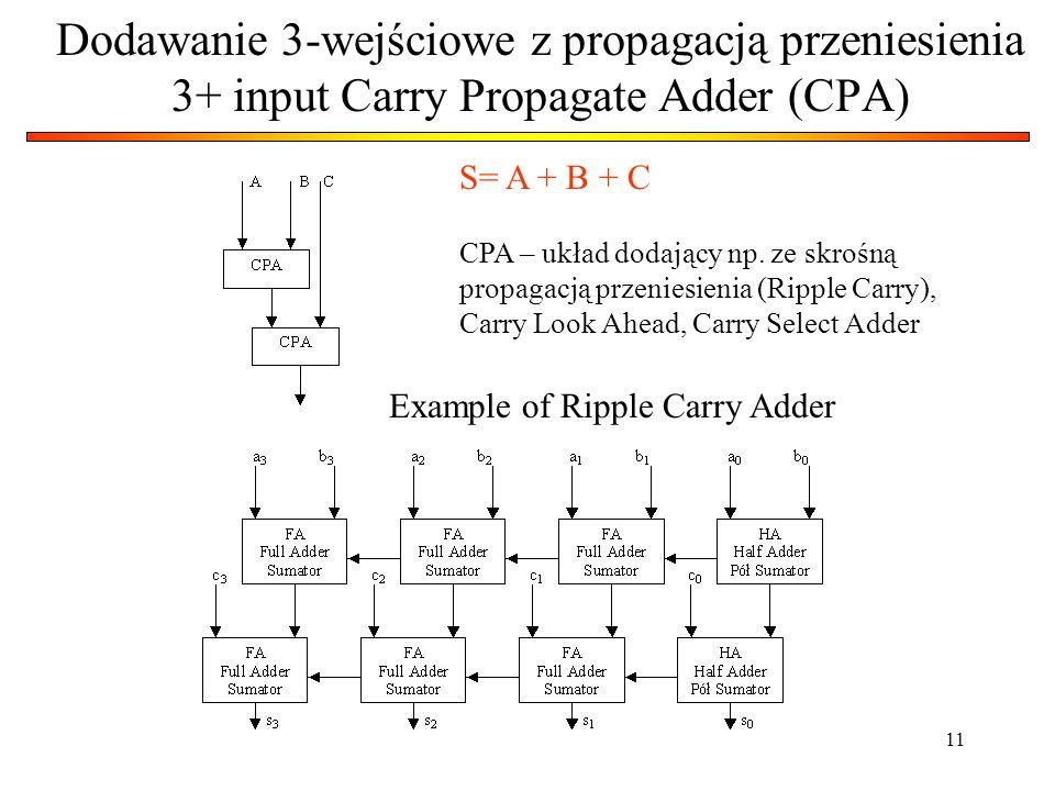 11 Dodawanie 3-wejściowe z propagacją przeniesienia 3+ input Carry Propagate Adder (CPA) CPA – układ dodający np. ze skrośną propagacją przeniesienia