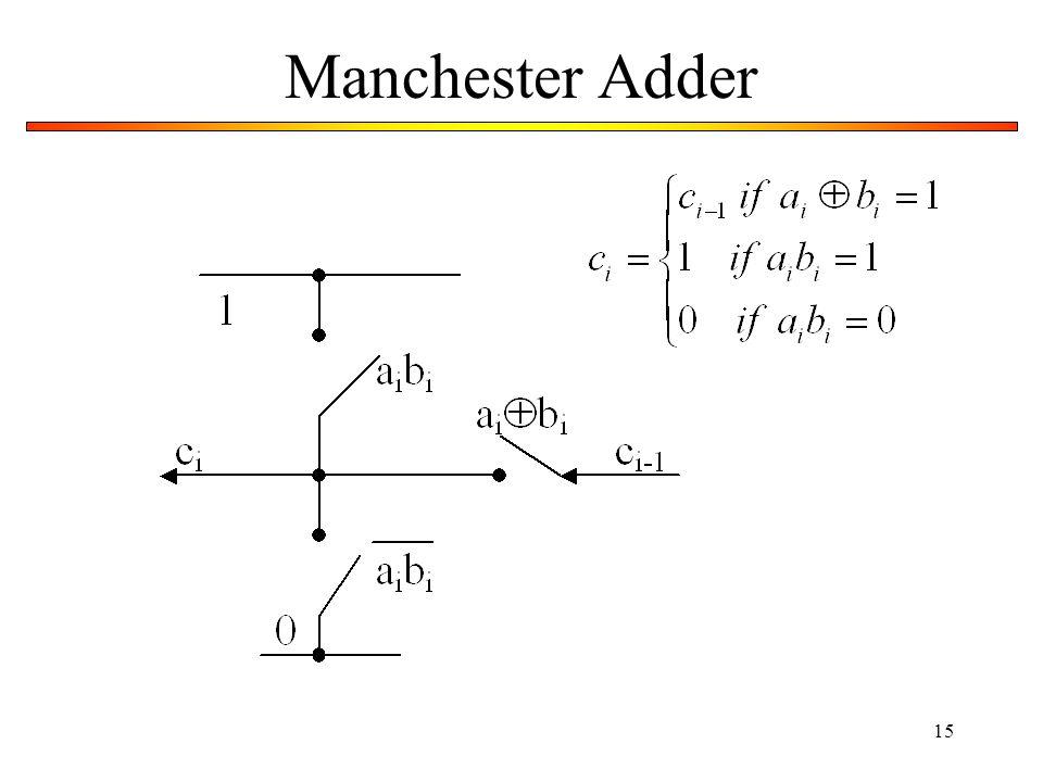 15 Manchester Adder