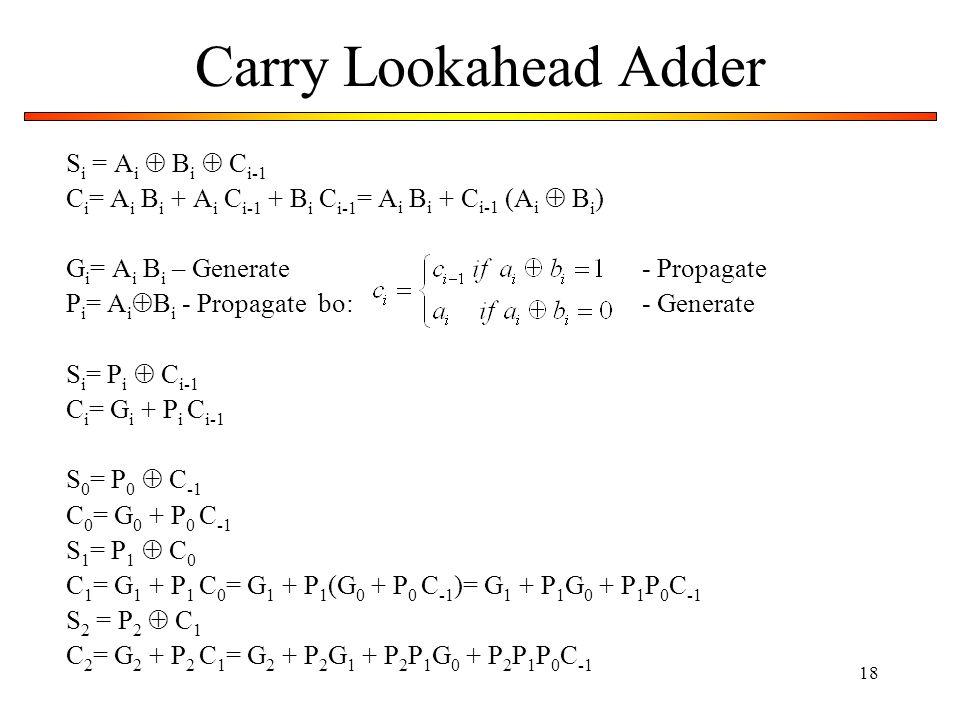 18 Carry Lookahead Adder S i = A i B i C i-1 C i = A i B i + A i C i-1 + B i C i-1 = A i B i + C i-1 (A i B i ) G i = A i B i – Generate- Propagate P