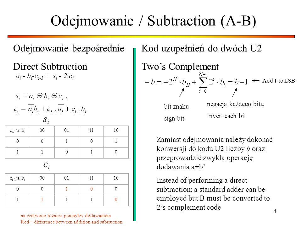 4 Odejmowanie / Subtraction (A-B) c i-1 \a i,b i 00011110 00101 11010 c i-1 \a i,b i 00011110 00100 11110 sisi cici a i - b i -c i-1 = s i - 2·c i s i