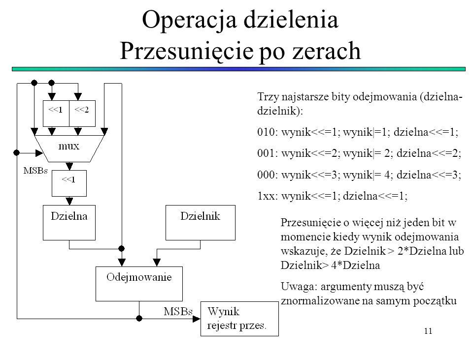 11 Operacja dzielenia Przesunięcie po zerach Trzy najstarsze bity odejmowania (dzielna- dzielnik): 010: wynik<<=1; wynik|=1; dzielna<<=1; 001: wynik<<