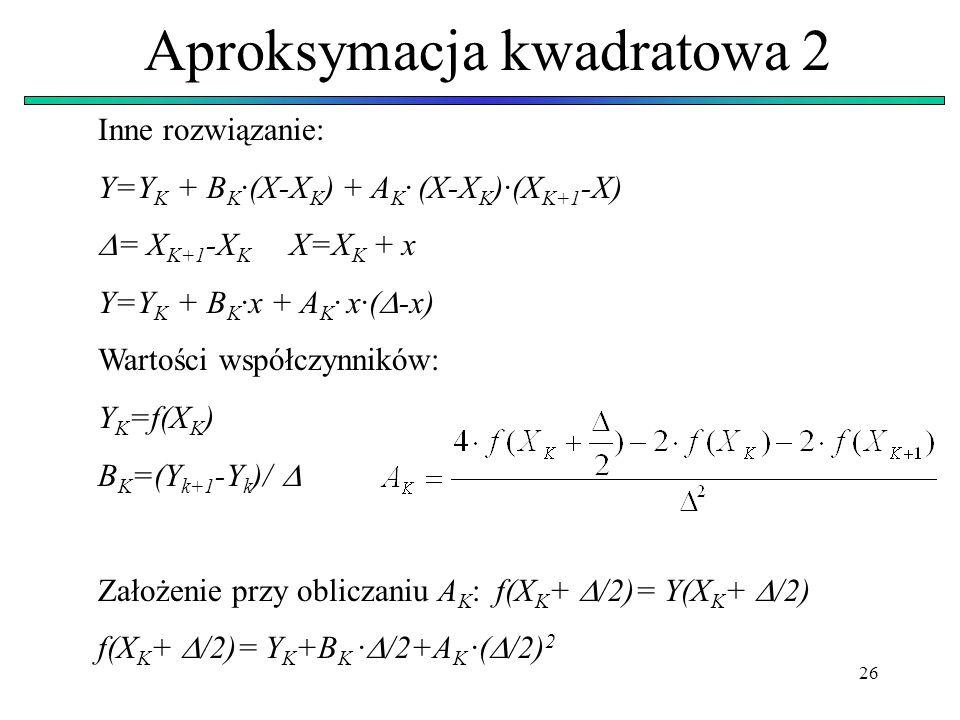 26 Aproksymacja kwadratowa 2 Inne rozwiązanie: Y=Y K + B K ·(X-X K ) + A K · (X-X K )·(X K+1 -X) = X K+1 -X K X=X K + x Y=Y K + B K ·x + A K · x·( -x)