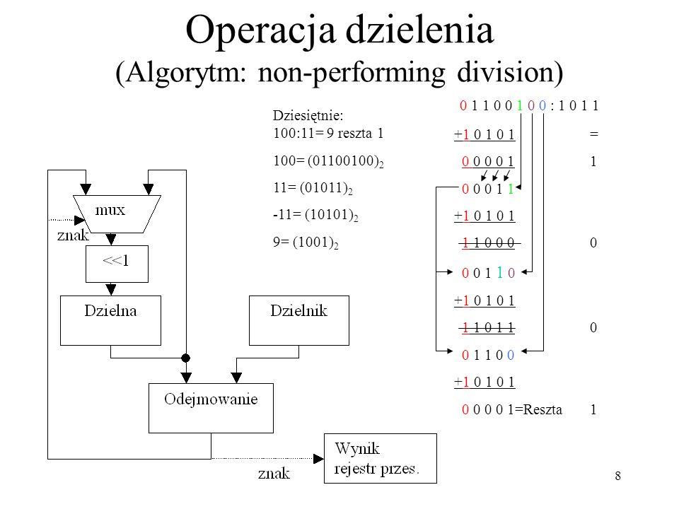 8 Operacja dzielenia (Algorytm: non-performing division) 0 1 1 0 0 1 0 0 : 1 0 1 1 +1 0 1 0 1= 0 0 0 0 11 0 0 0 1 1 +1 0 1 0 1 1 1 0 0 00 0 0 1 1 0 +1