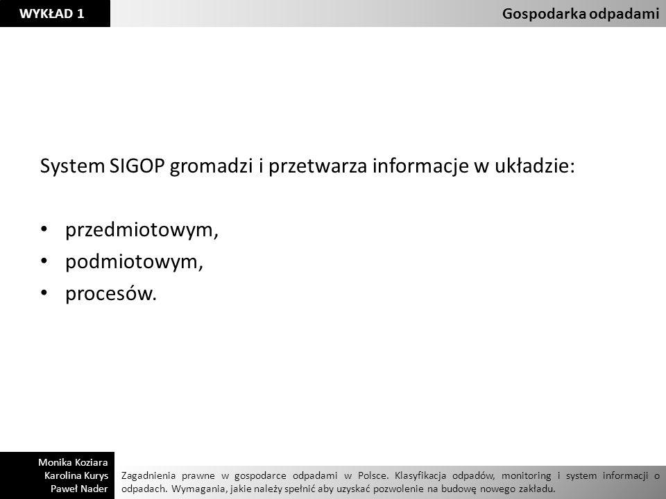 System SIGOP gromadzi i przetwarza informacje w układzie: przedmiotowym, podmiotowym, procesów. Monika Koziara Karolina Kurys Zagadnienia prawne w gos