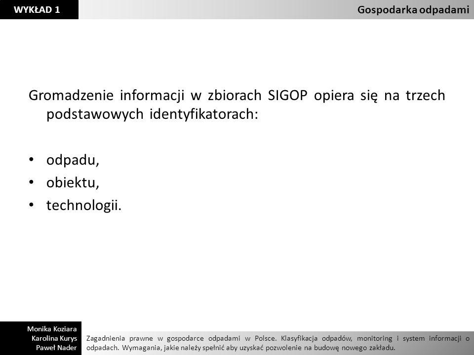 Gromadzenie informacji w zbiorach SIGOP opiera się na trzech podstawowych identyfikatorach: odpadu, obiektu, technologii. Monika Koziara Karolina Kury