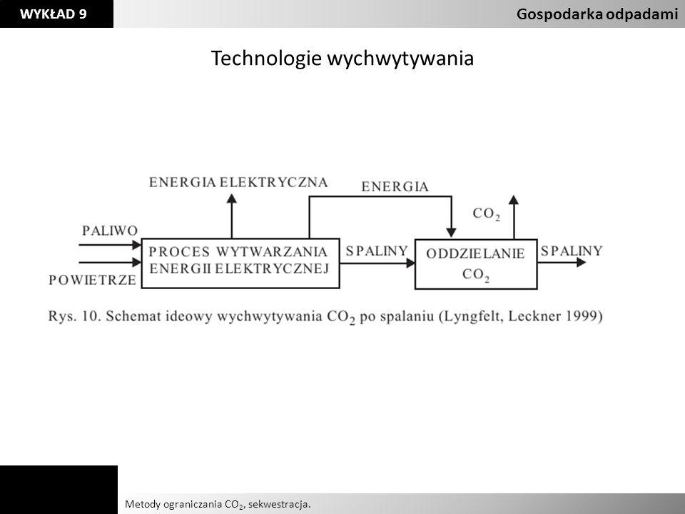 Agnieszka Kelman Aleksandra Karczmarczyk Metody ograniczania CO 2, sekwestracja. Gospodarka odpadami WYKŁAD 9 Technologie wychwytywania
