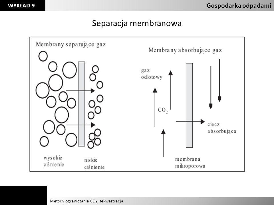 Agnieszka Kelman Aleksandra Karczmarczyk Metody ograniczania CO 2, sekwestracja. Gospodarka odpadami WYKŁAD 9 Separacja membranowa