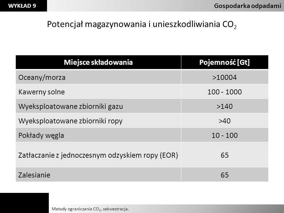 Agnieszka Kelman Aleksandra Karczmarczyk Metody ograniczania CO 2, sekwestracja. Gospodarka odpadami WYKŁAD 9 Potencjał magazynowania i unieszkodliwia