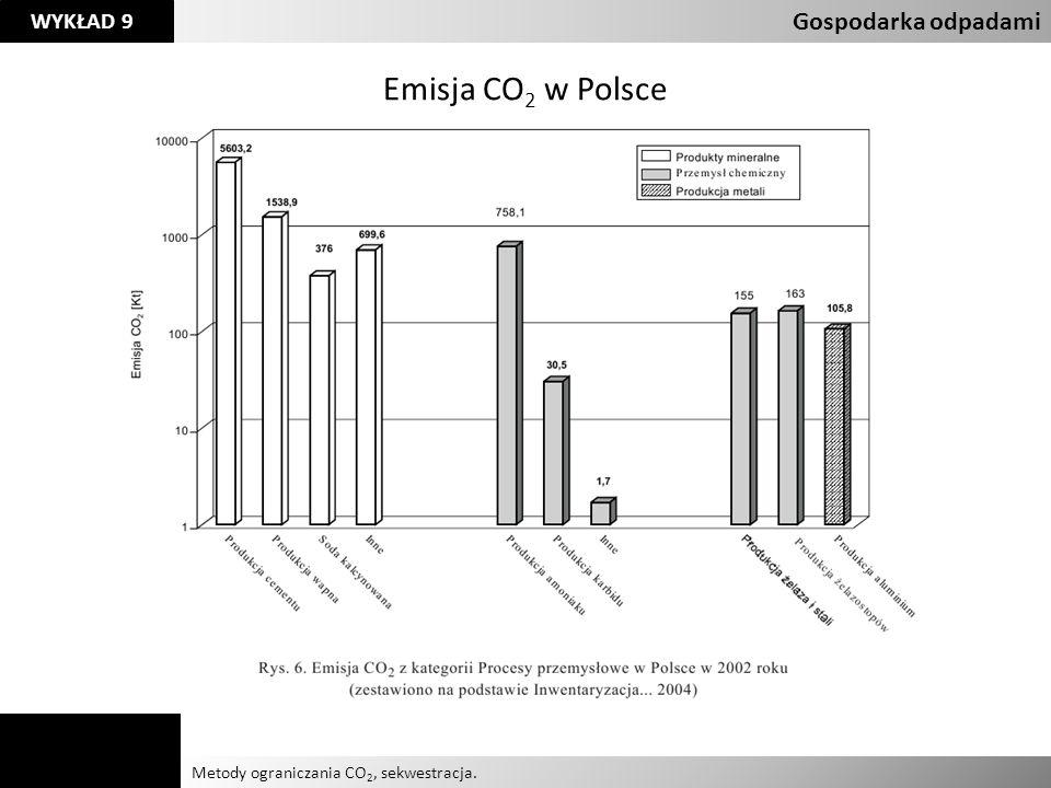 Agnieszka Kelman Aleksandra Karczmarczyk Metody ograniczania CO 2, sekwestracja. Gospodarka odpadami WYKŁAD 9 Emisja CO 2 w Polsce