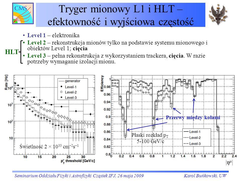 Tryger mionowy L1 i HLT – efektowność i wyjściowa częstość Level 1 – elektronika Level 2 – rekonstrukcja mionów tylko na podstawie systemu mionowego i