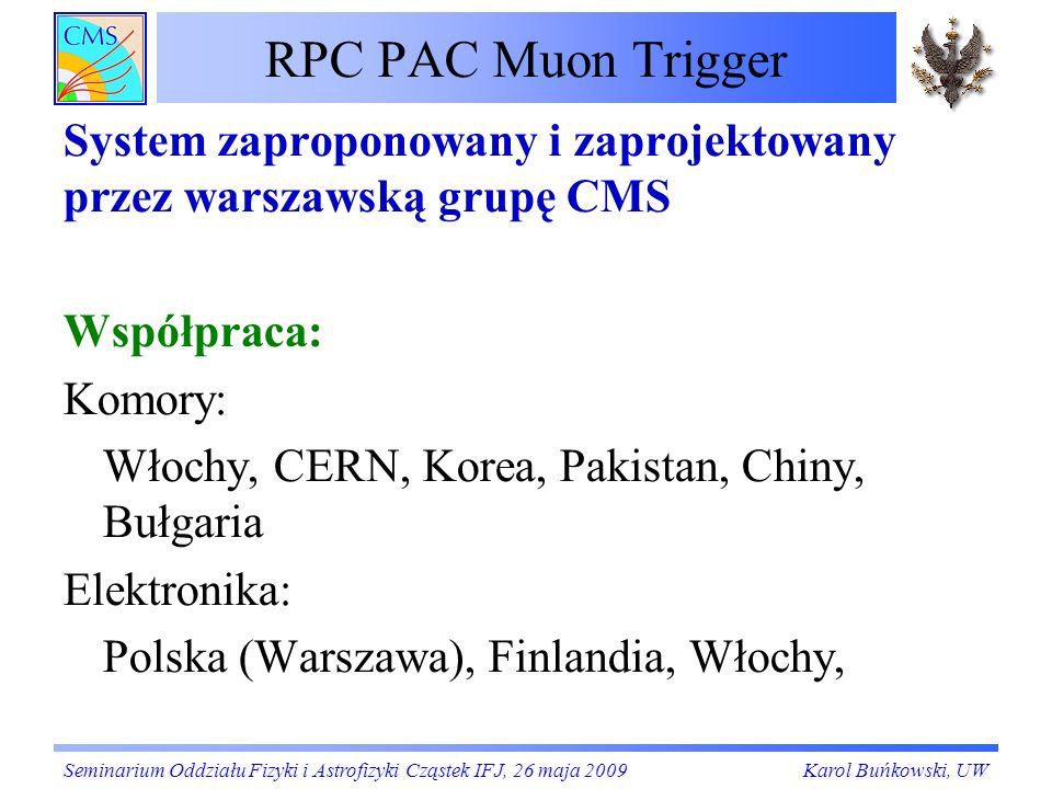 RPC PAC Muon Trigger System zaproponowany i zaprojektowany przez warszawską grupę CMS Współpraca: Komory: Włochy, CERN, Korea, Pakistan, Chiny, Bułgar